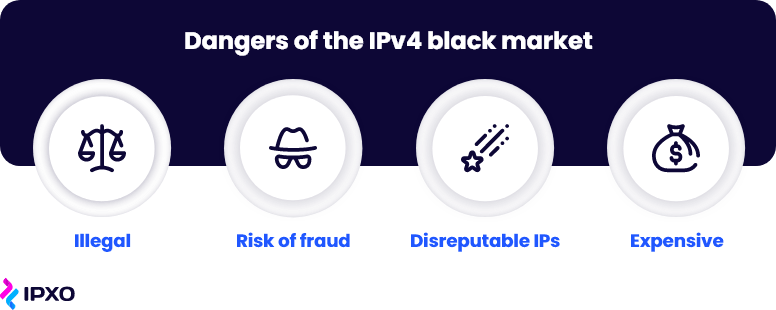 A list of dangers associated with participating in the IPv4 black market.